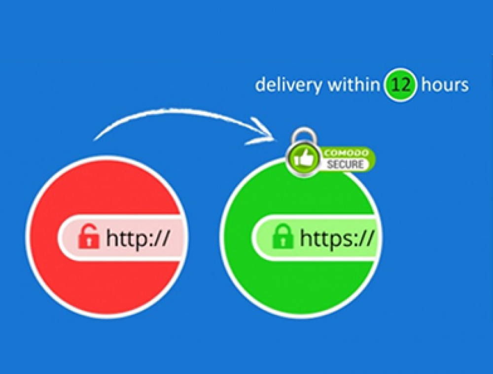 Why you need to absolutely understand the importance of a SSL Certificate